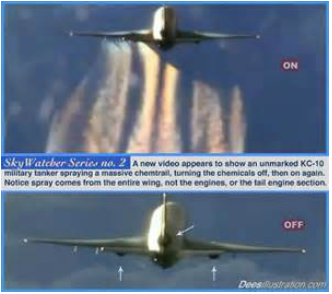 Image result for chemtrails exposed 100%